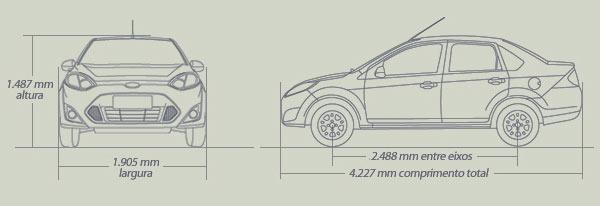 Ford Fiesta Rocam Sedan - Imagem mostrando as dimensões