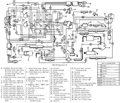John deere 160 lawn tractor wiring diagram Free Freeware – John Deere Tractor Wiring