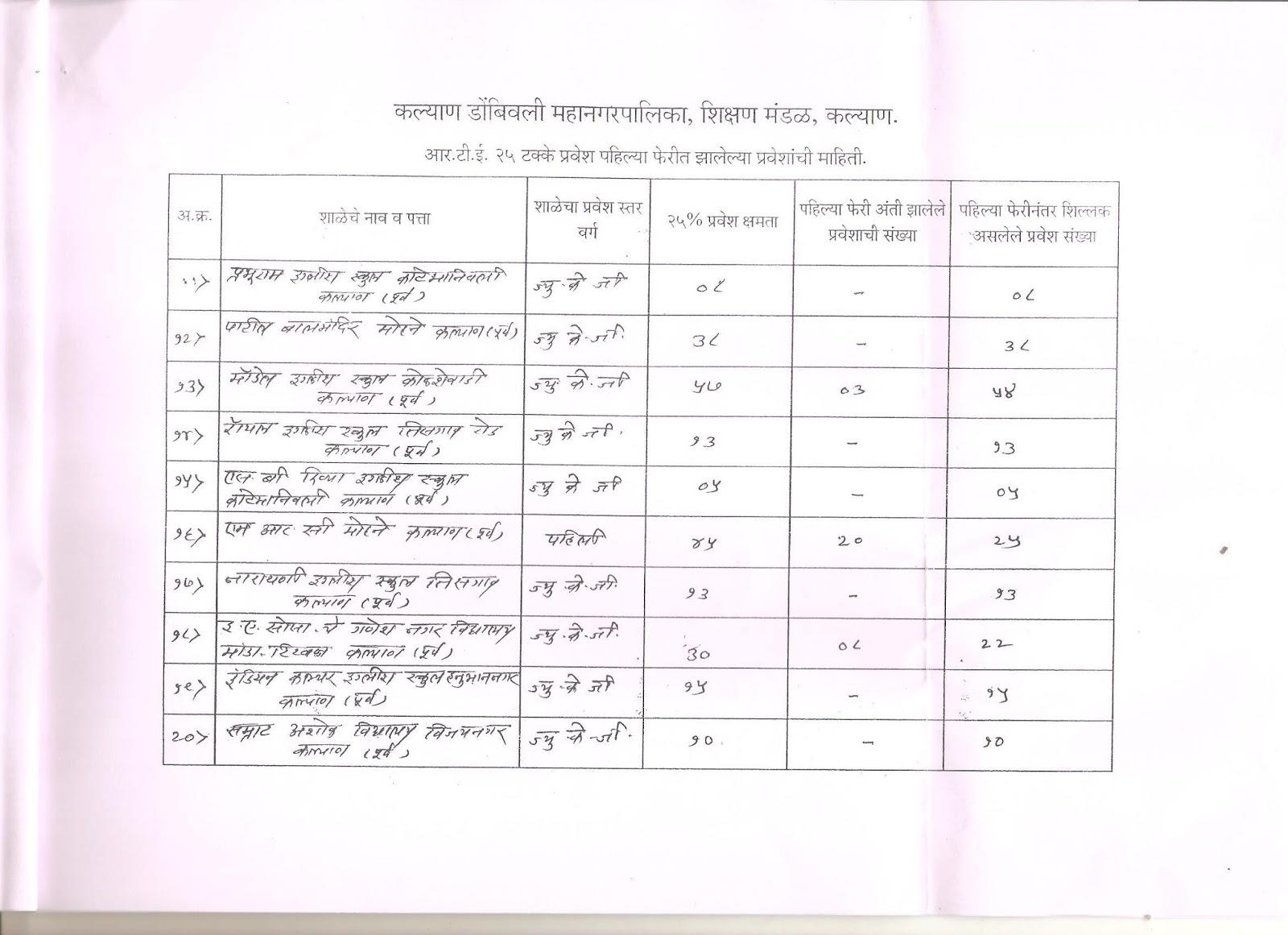 rte ege limit for 2018_ 2019 maharastra