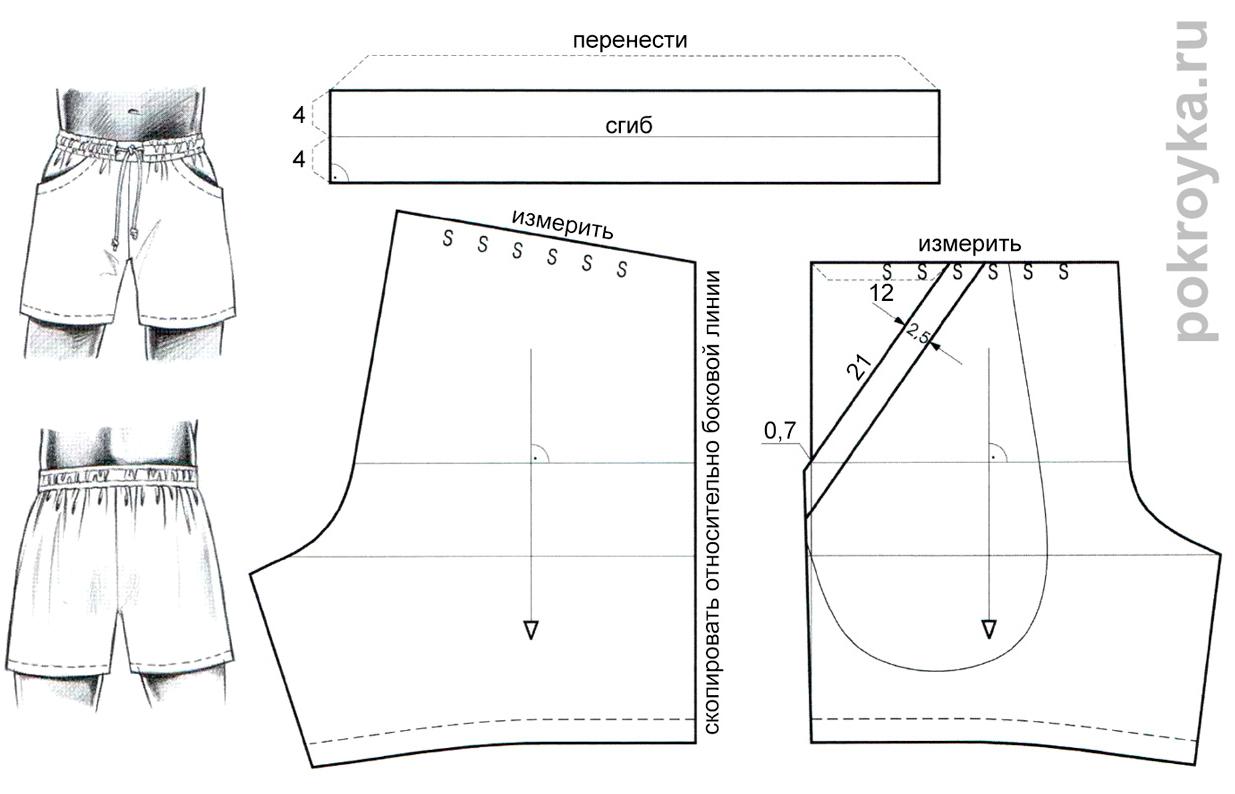 Как сшить мужские шорты на резинке выкройка 716