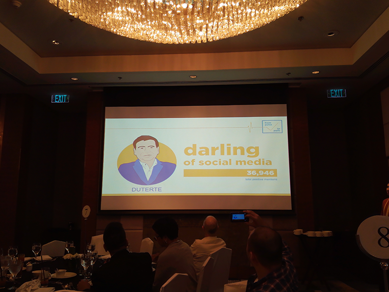 The 2015 Philippine Trust Survey Revealed Most Preferred Leadership Quantities! (Press Release)