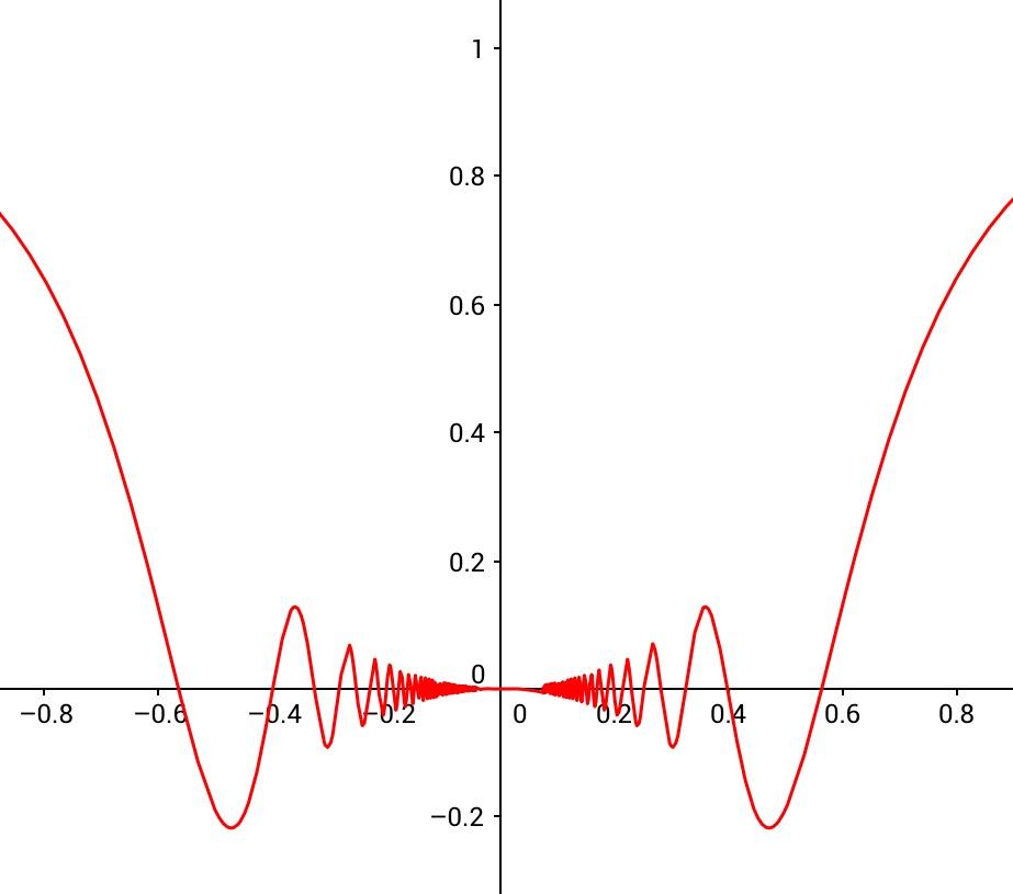 Popinga il concetto matematico di cui non potrei fare a for Semplice creatore di piano gratuito