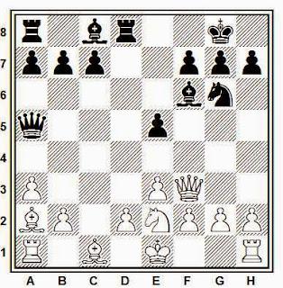Posición de la partida de ajedrez Ramírez - Chunko (Liga madrileña, 1984)