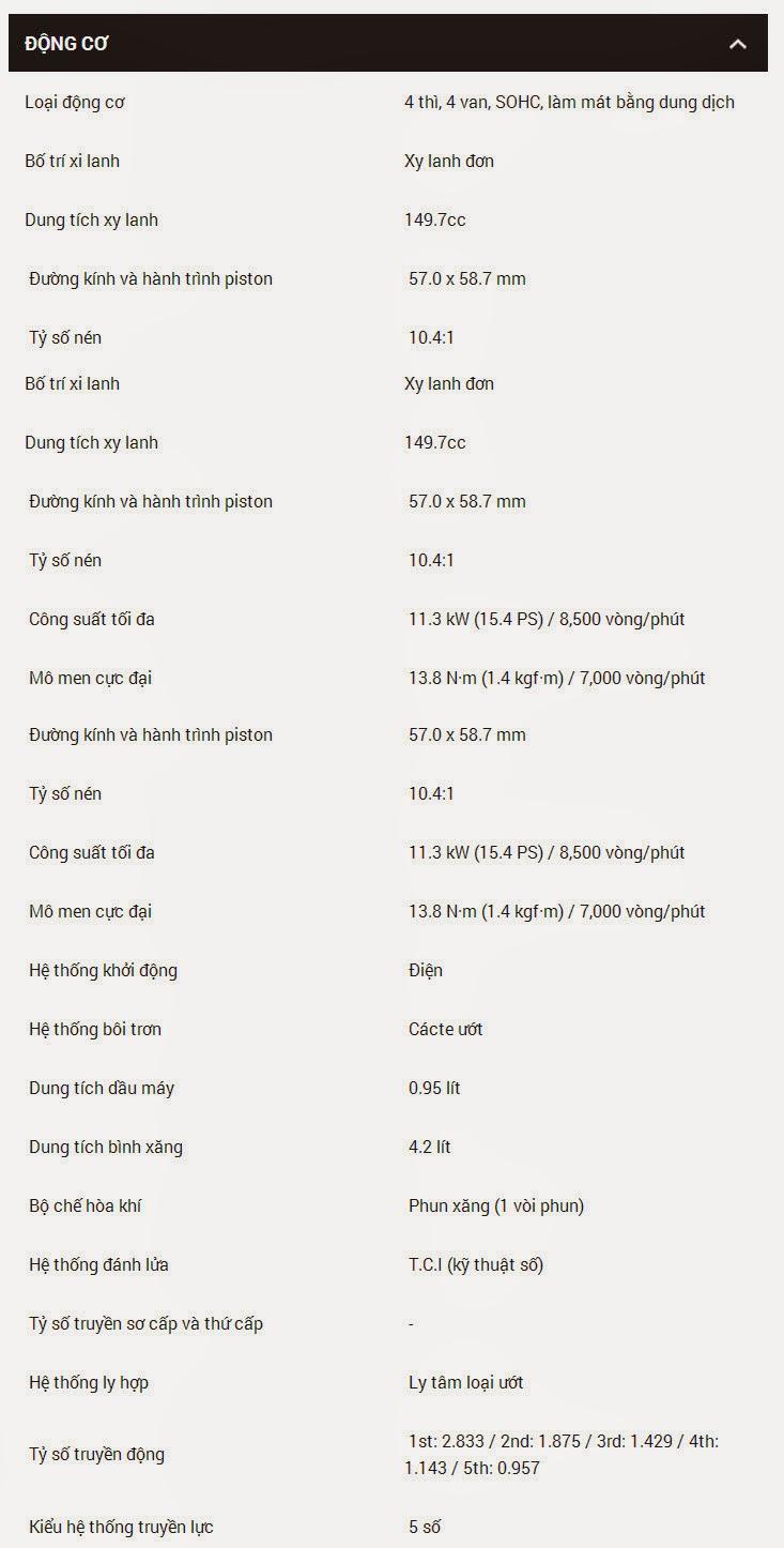 Thông số kỹ thuật của Exciter 2015 150cc