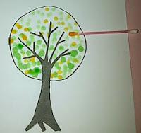 membuat gambar pohon
