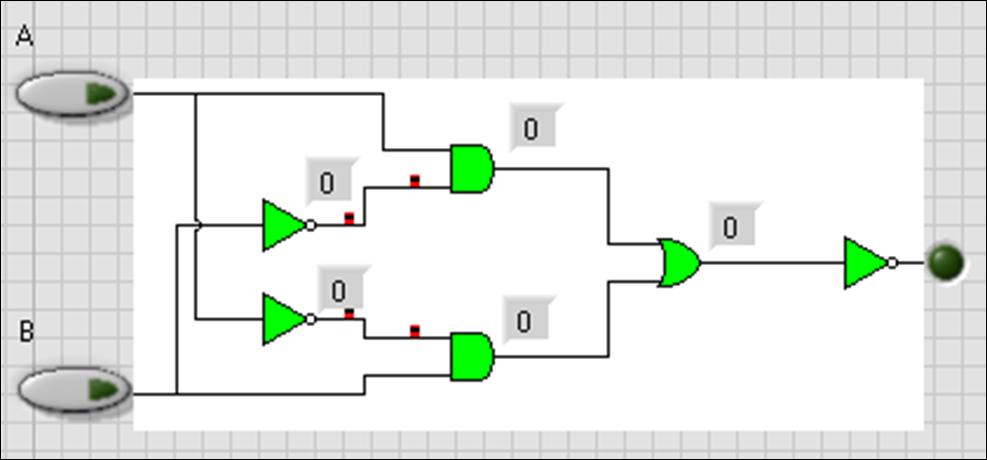 Circuito Nor : Proyecto de aula circuitos digitales