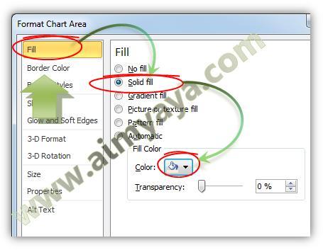 Gambar: Cara Memberi warna pada background Chart/Grafik di Excel