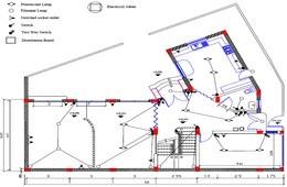 الرسم الإنشائي للمنشآت المدنية Structural drawing