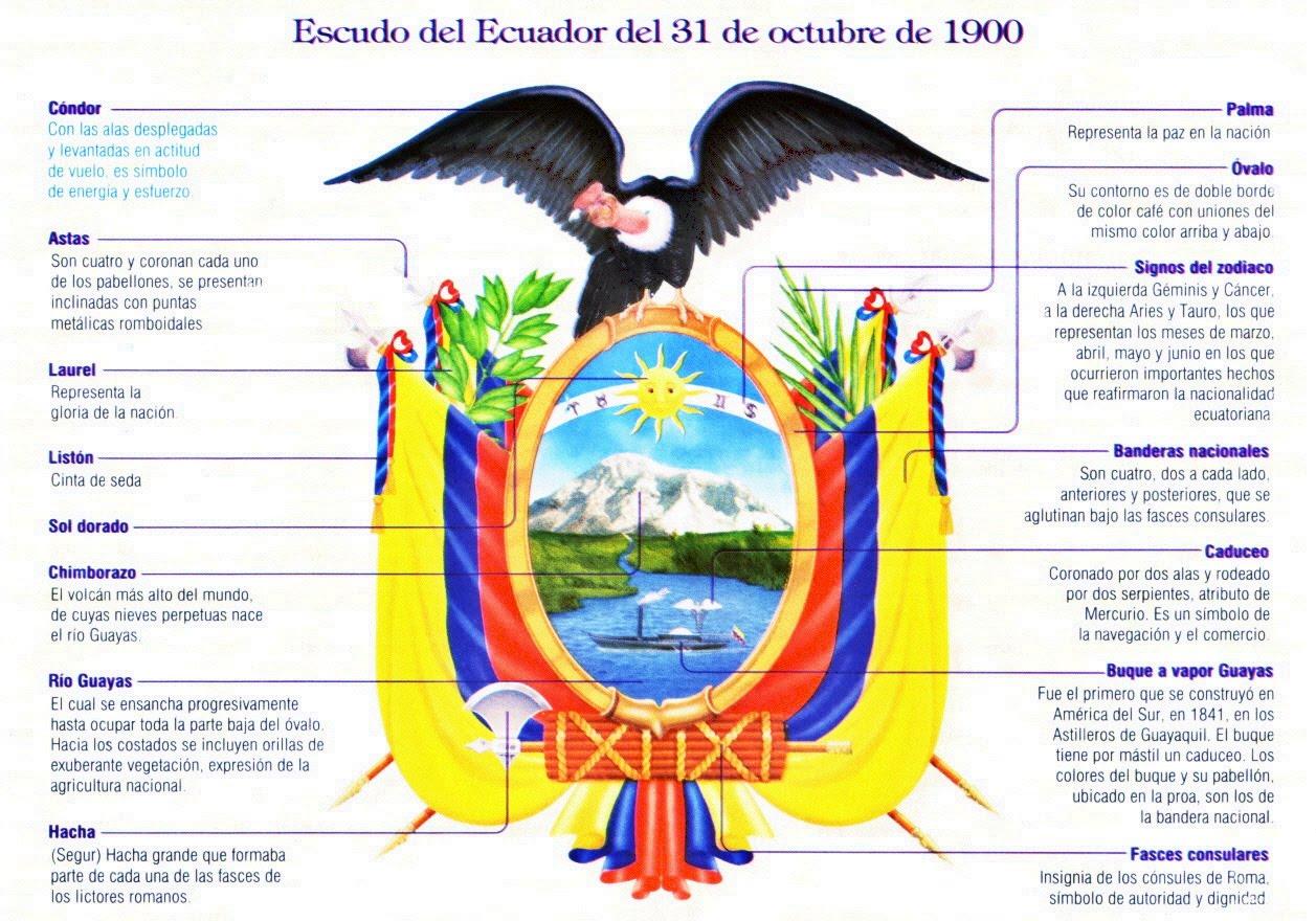 Bandera El Escudo De Ecuador