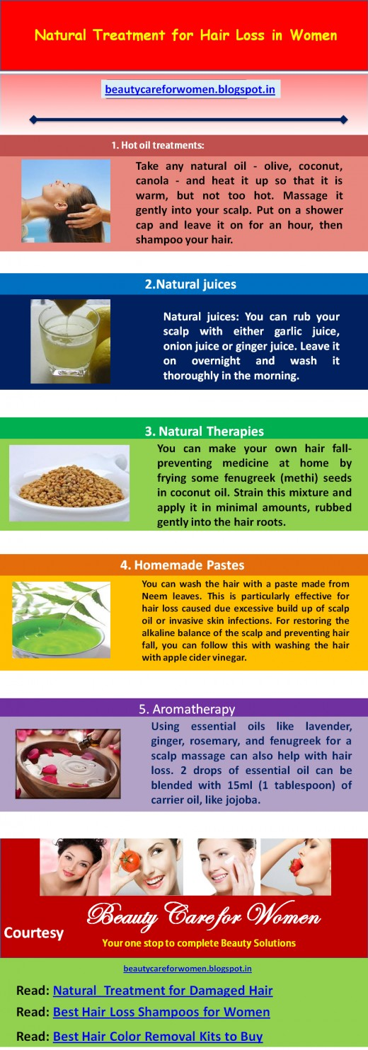 natural treatment for hair fall