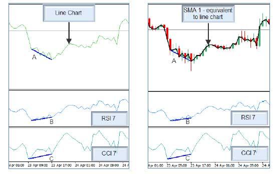 Systeme de trading forex