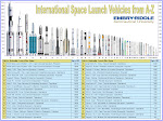 International Orbital Launchers (Updated!)