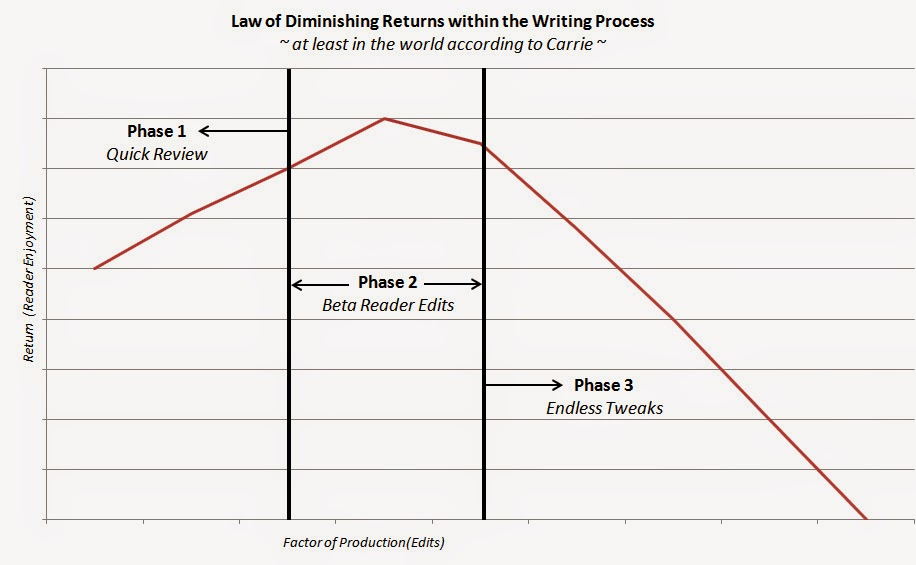 understanding the law of diminishing returns Diminishing returns ford knew of the law of diminishing returns and he this goes back to the law of diminishing returns but you also have to understand the.