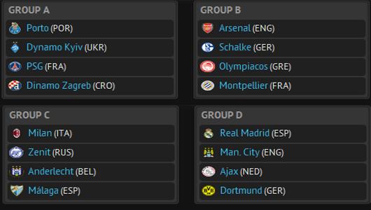 Live Streaming Liga Juara-Juara Eropah (UEFA Champions League) 25 Oktober 2012