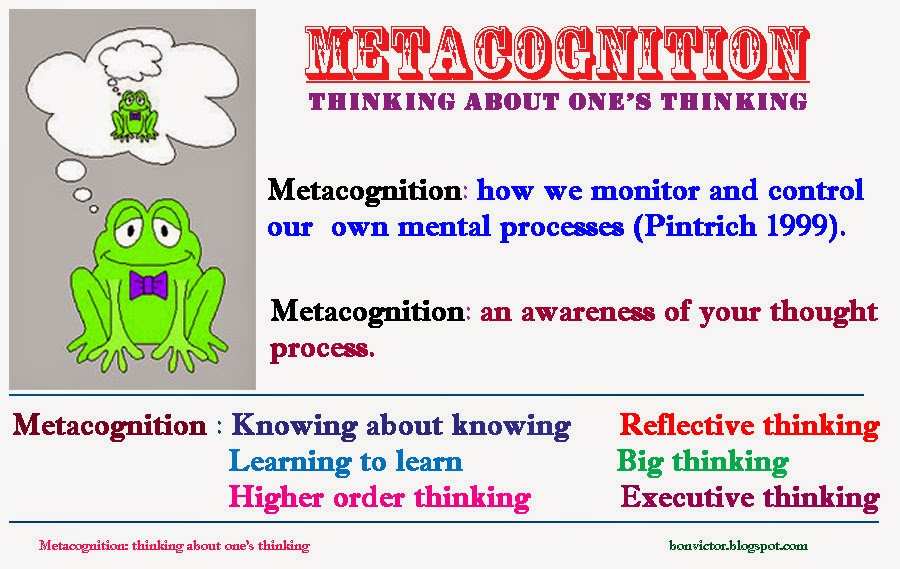 the definition and use of metacognition in the learning process Regard metacognition as essential to learning a three-step process that mirrors the three-step definition of metacognition can many instructors use a metacognitive.