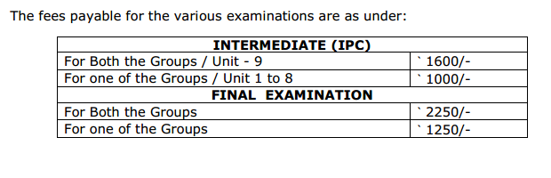 exam-date-time-table-date-sheet-schedule-ipcc-ca-final