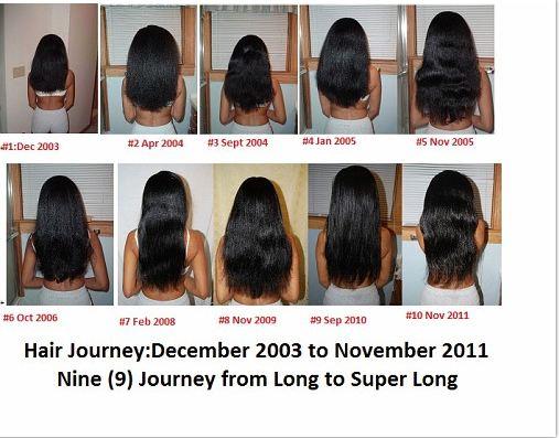 Combien de temps pour que les cheveux pousse