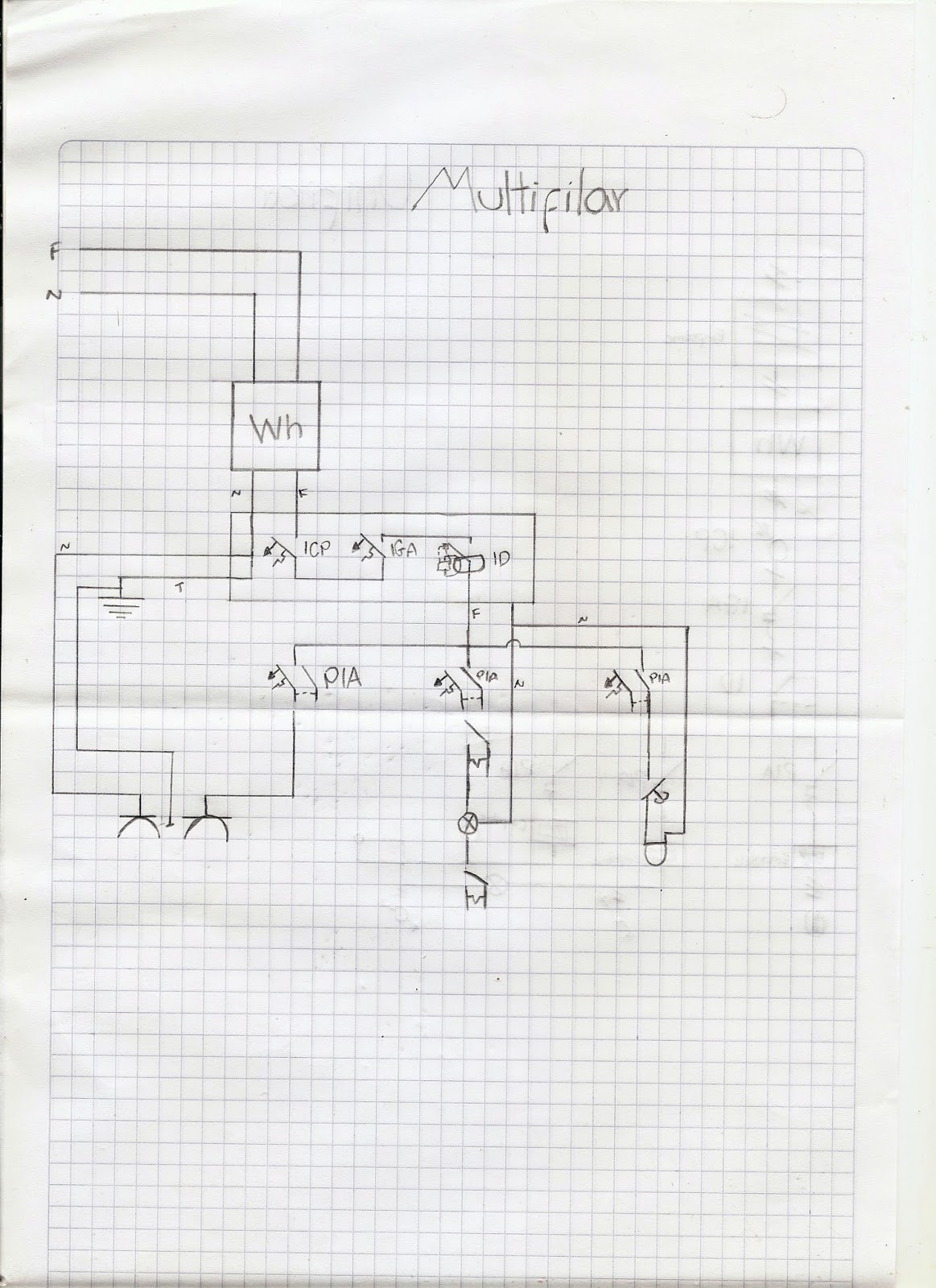 Circuito Unifilar : Prueba final instalaciones eléctricas del circuito unifilar y