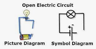 Coal Power Plant in addition Circuitsymbols as well Electric Circuit Training further Disintegration Dispersion Method furthermore mon Electric Circuits And  bination Of Batteries. on examples of electric current