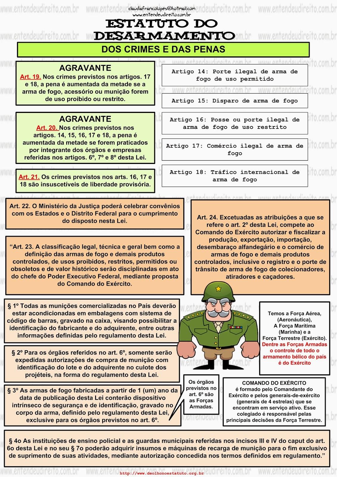 Artigo 16 da lei 10826 03