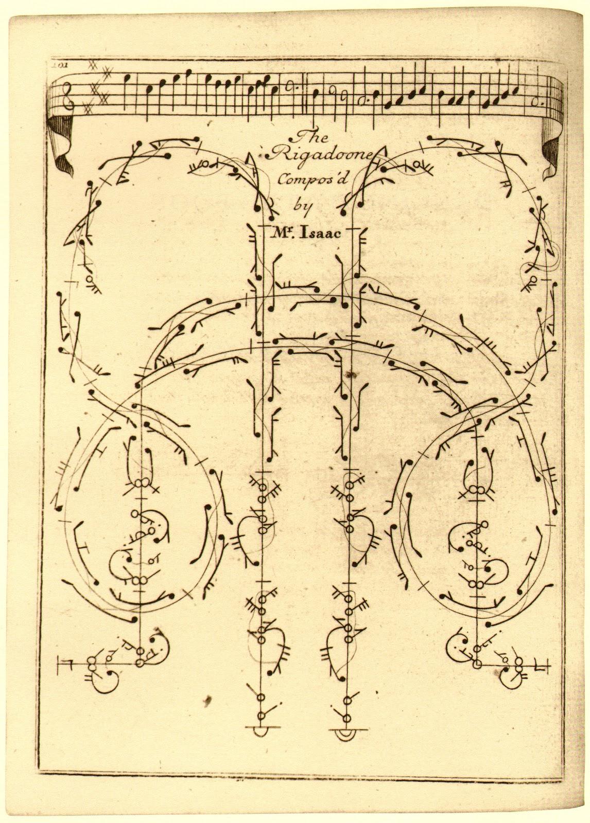Feuillet Notation on 2 Step Dance Diagram