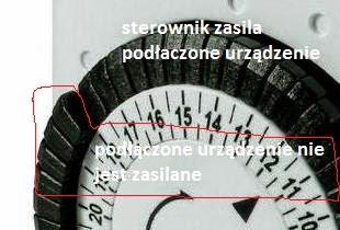 Zasada działania mechanicznego sterownika czasowego