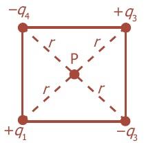 Bola kecil bermuatan diletakkan di titik-titik sudut sebuah persegi yang mempunyai panjang diagonal