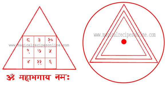 Yantras (Magic Sigils) of Lord Kuja (Mangala) and Lord Agni