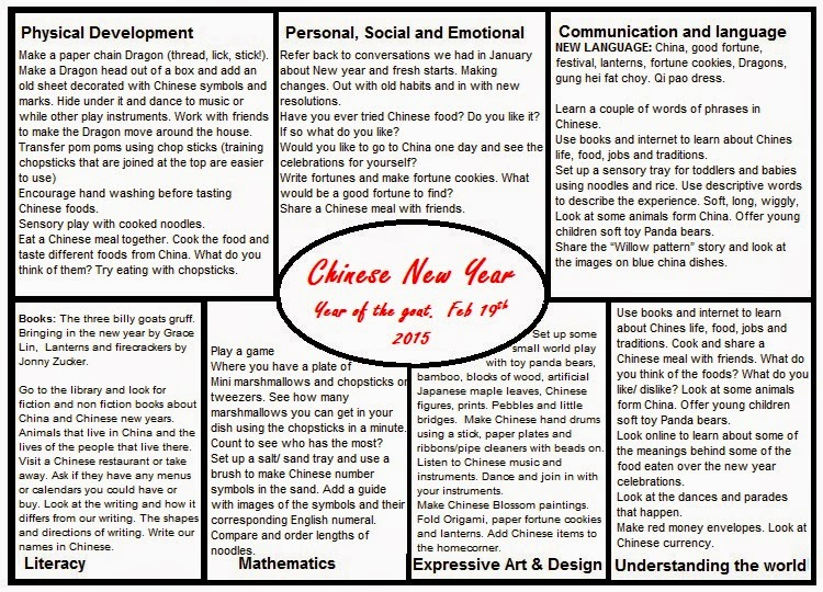 ... Eye-View: CHINESE NEW YEAR - YEAR OF THE RAM/ GOAT - EYFS PLANNING