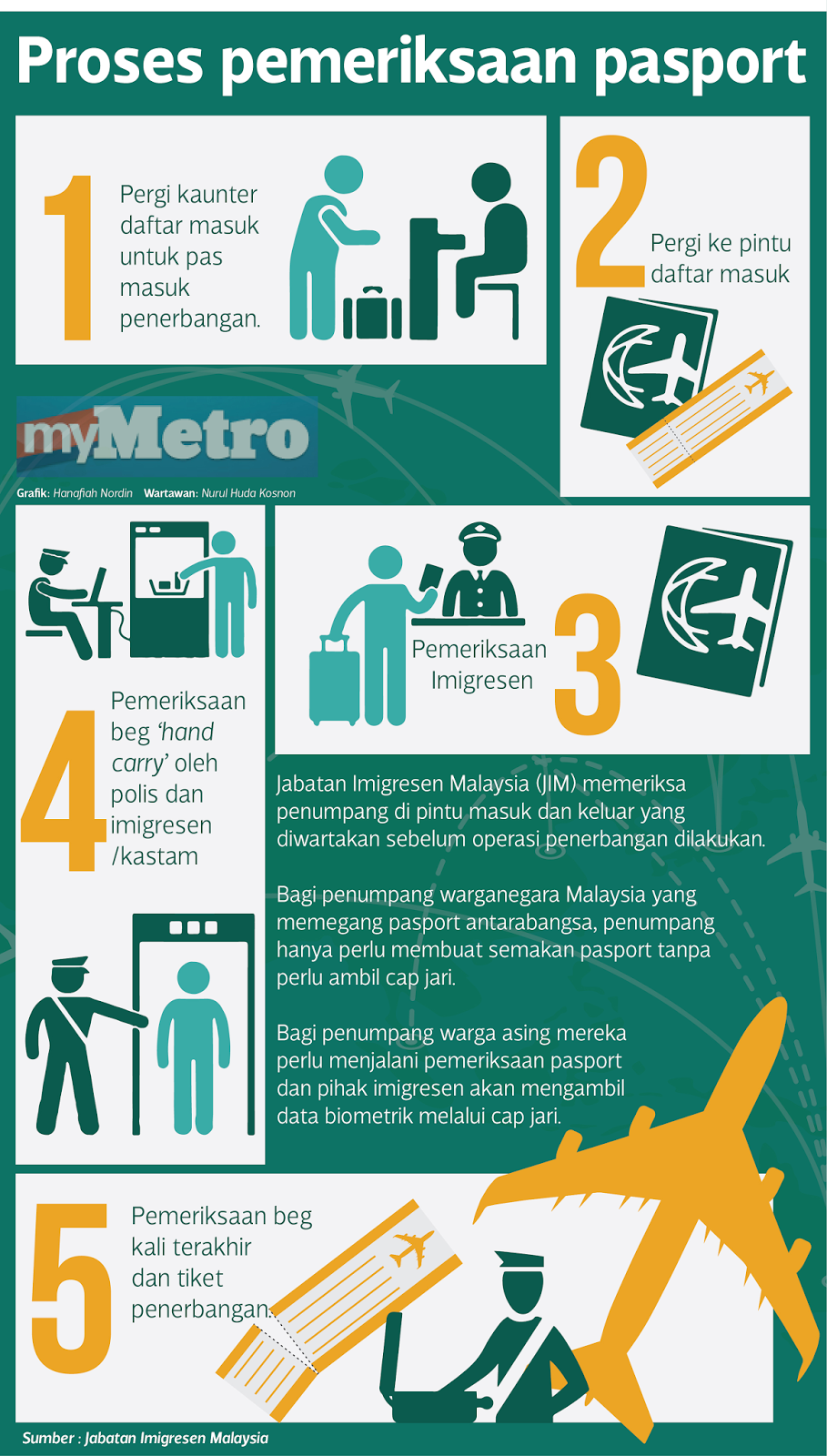 MH370, imigresen, Malaysia,