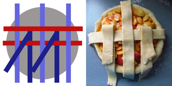 Second Horizontal Pie Strip