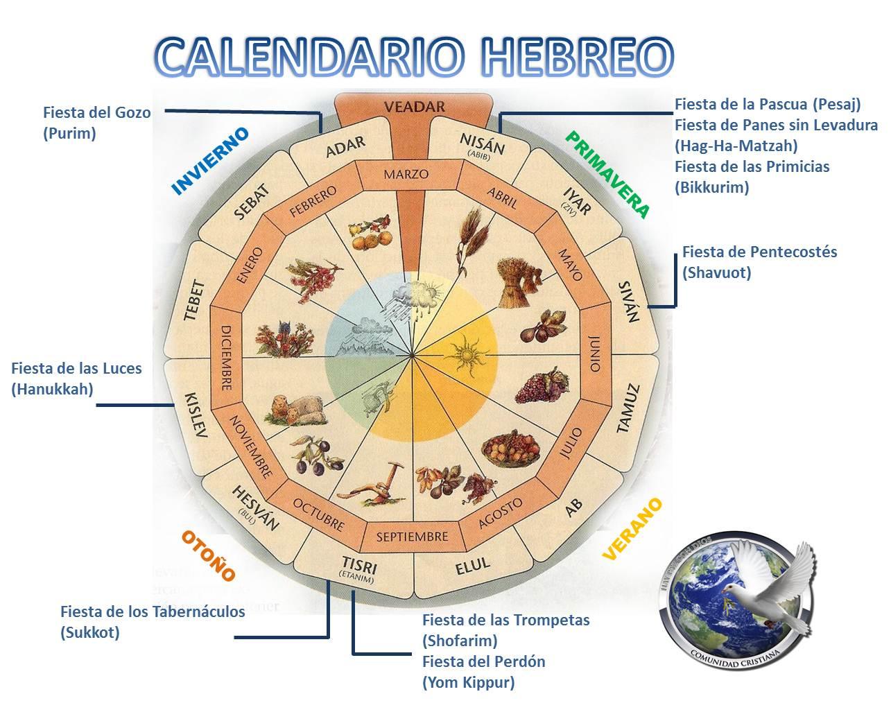 Calendario Hebreo Y Fiesta