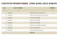 Info CPNS Kudus Tahun 2013