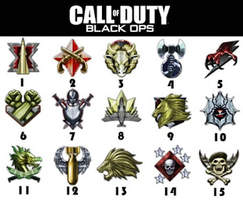Call of Duty: Black Ops Prestige Emblems