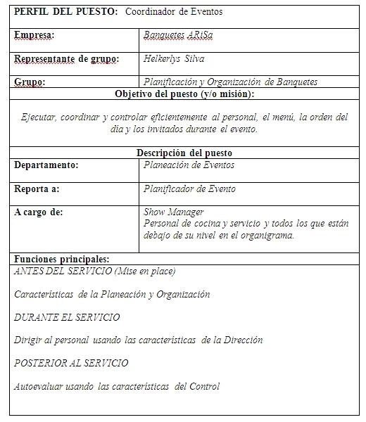 Portafolio de Planificación y Organización de Banquetes: 2013