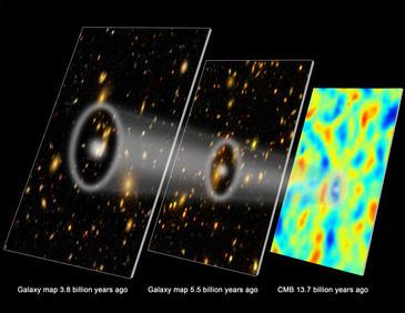 Resultado de imagen de Cientos de miles de millones e galaxias