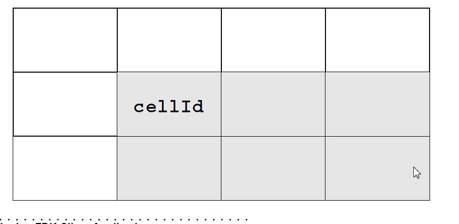 Extending framemaker straddling table cells for Html table cell