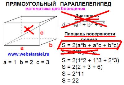 Прямоугольный параллелепипед решение задачи. Полная площадь поверхности. Математика для блондинок.
