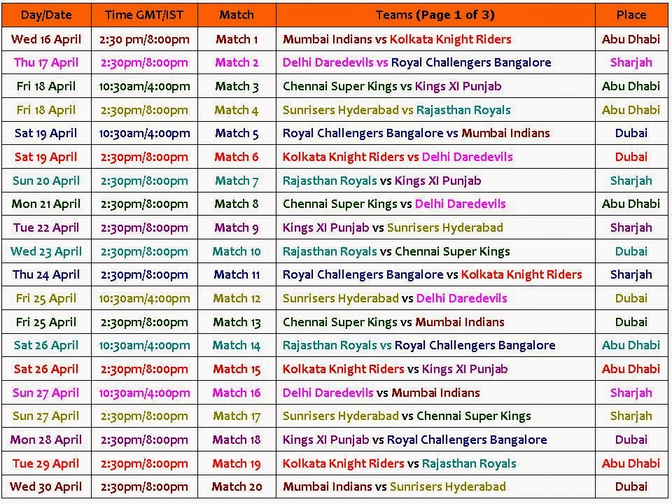 IPL 2018 Schedule, Timetable, Points tables, Auction