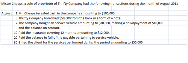 Accounting Archives How to Make a Simple Financial Transaction – Accounting Worksheet Example