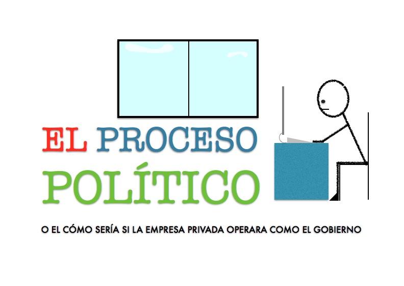 El Proceso Político