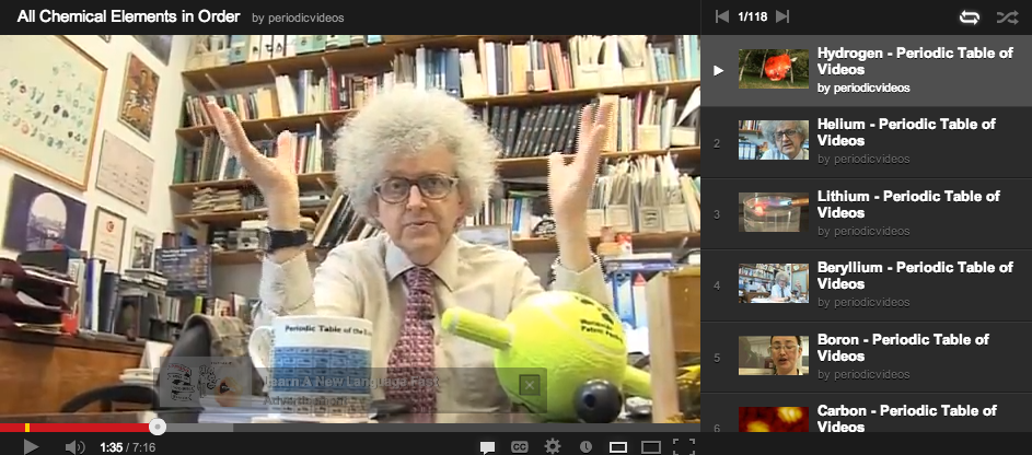 Erenaissance Lessons On Educational Videos From The Periodic Table