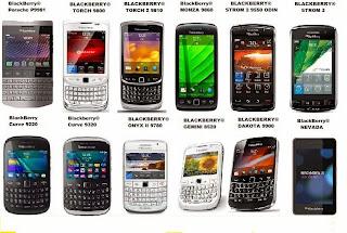 harga blackberry oktober 2013