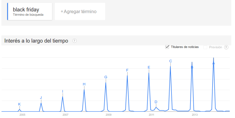 black friday en Google Trends