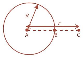 Potensial listrik pada bola konduktor bermuatan