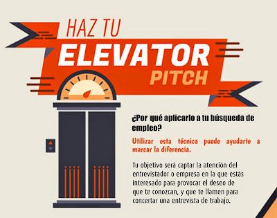 """""""Elevator Pitch"""" en la búsqueda de empleo"""