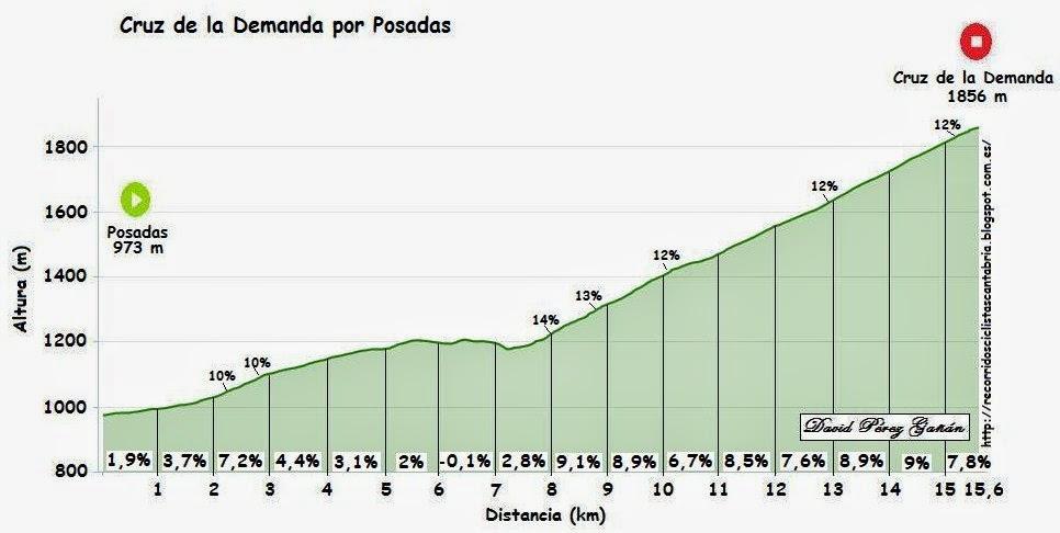 [Imagen: Cruz+de+la+demanda+por+Posadas.jpg]