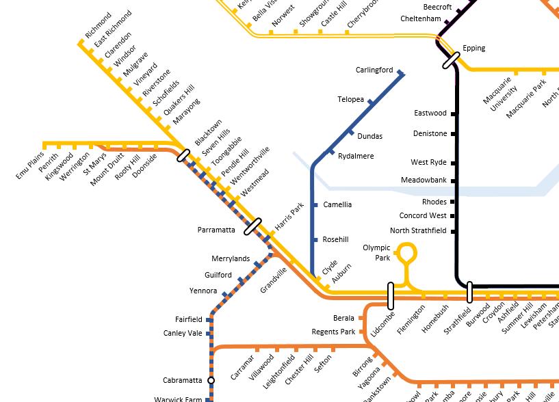 Western Sydney Rail
