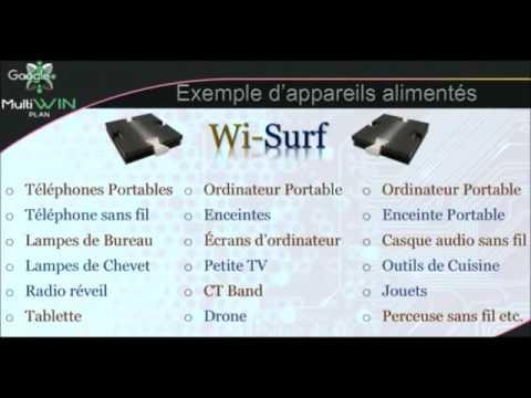RECEVEZ ROYALTIES CHAQUE MOIS avec Nouvelle campagne Wi-SURF de 3 à 5 ans MultiWin Plan