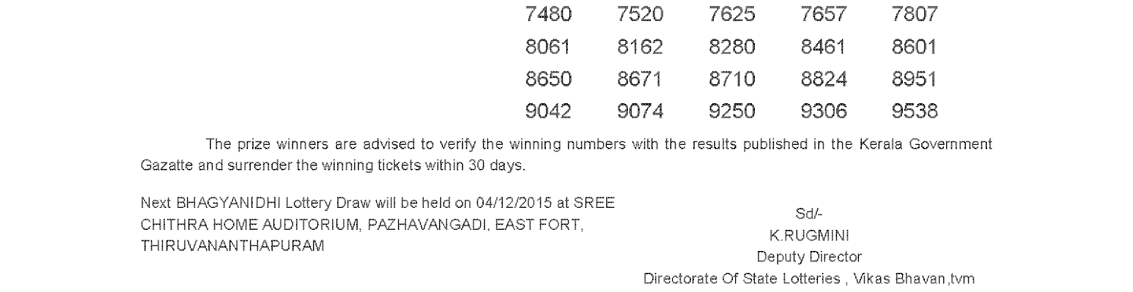 Bhagyanidhi Lottery BN 214 Result 27-11-2015